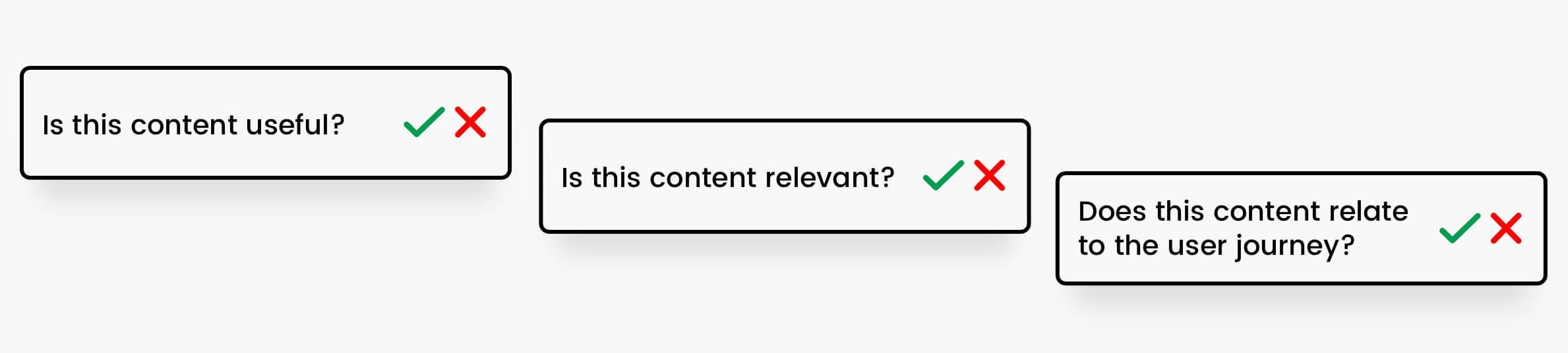 A straightforward flowchart for defining whether to keep content